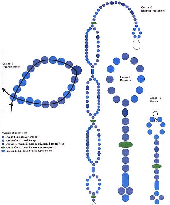 Схемы плетения толстых браслетов из