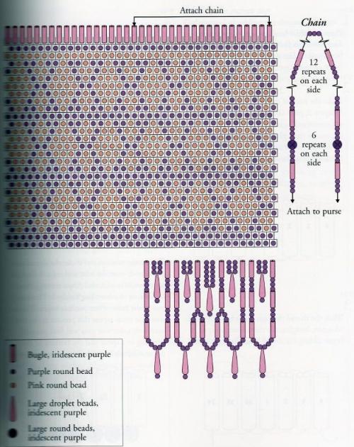 схема плетения кошелечка