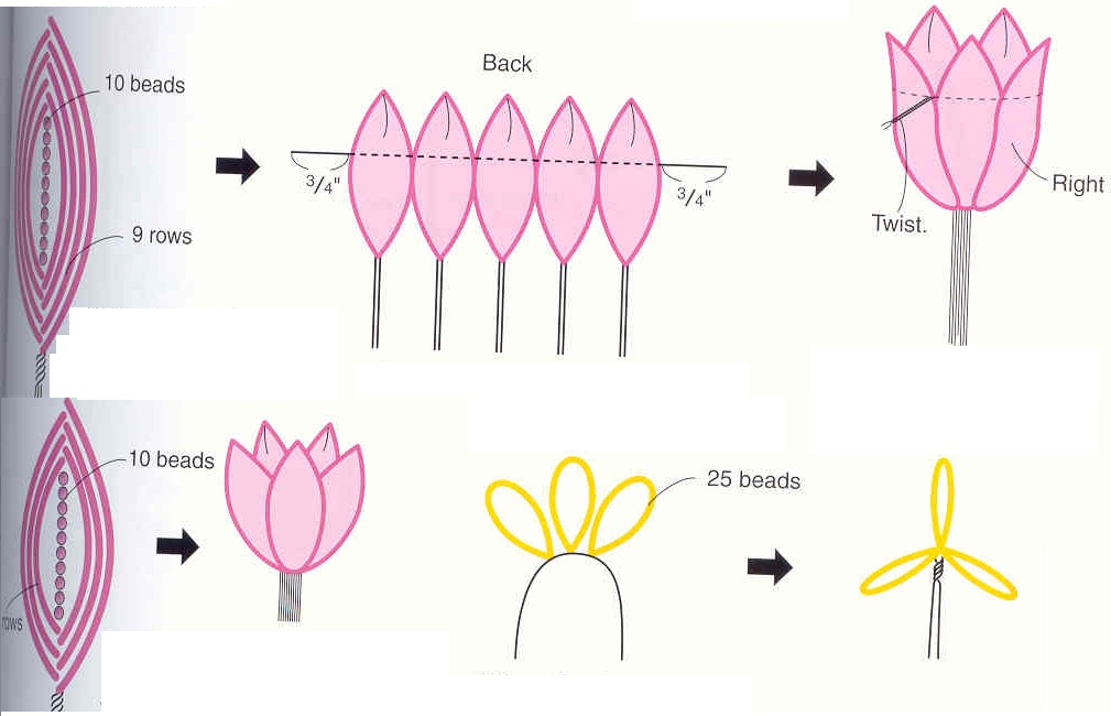 Тюльпаны из бисера схема плетения