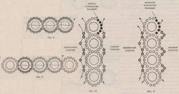 оплетение кабошона бусинами