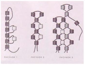 схема плетения колье из рубки