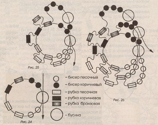 плетем спиральный жгут из
