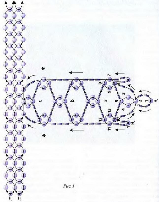 Каждый ажурный прямоугольник плетется отдельно по схеме, представленной на рис. 1. Возьмите нить с.