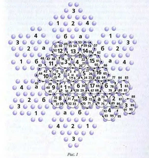 плетем ромашку из бисера схема