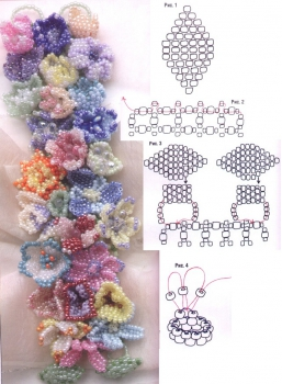 браслет украшенный цветочками