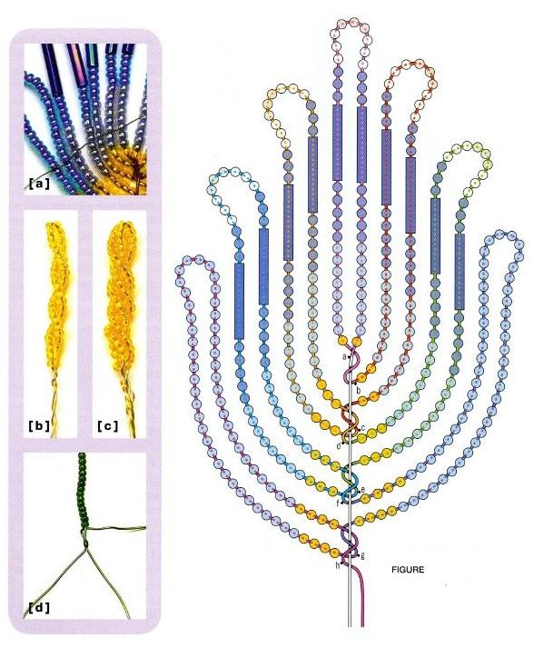 Схема цветов из бисера