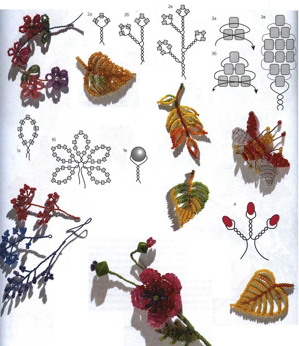 Плетение бисером цветов на проволоке схемы