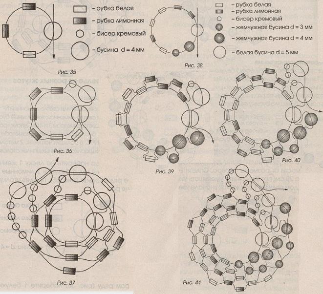 плетение двух видов жгута из бисера. схема плетения двух видов жгута.