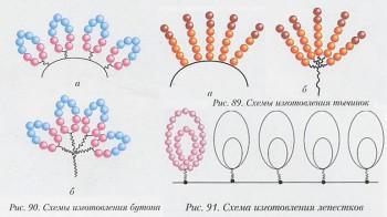 Схема плетения сакуры из бисера