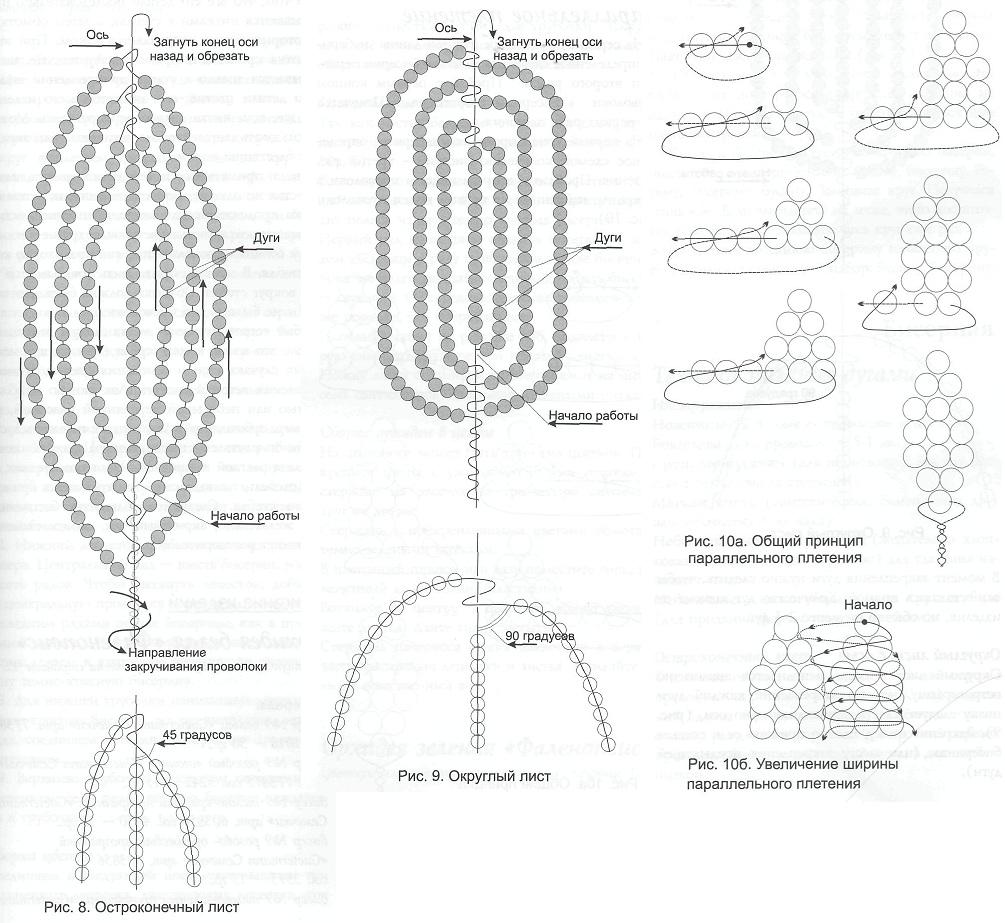 Схемы цветов.  Схема плетения лепестков из бисера.