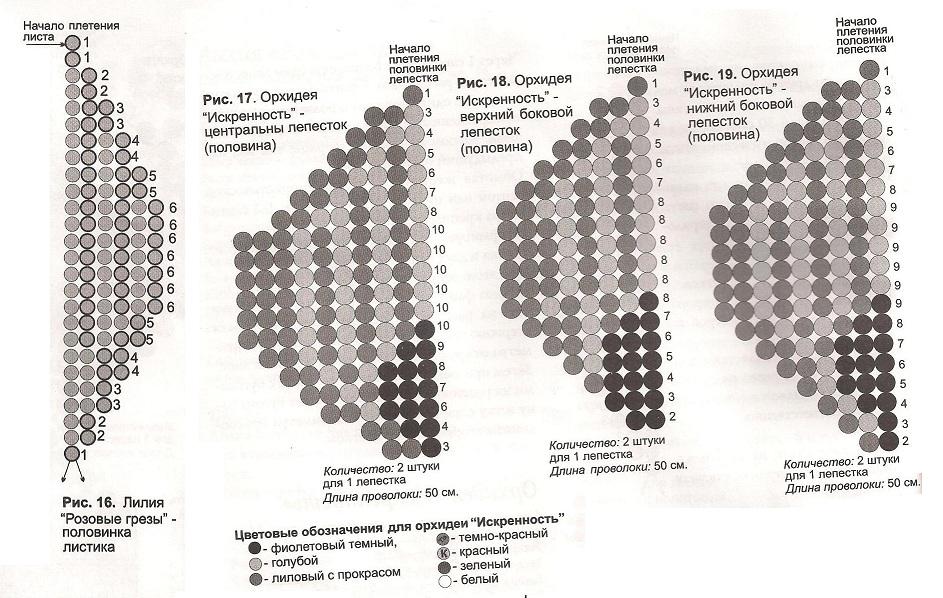 схема сборки орхидеи из бисера - Практическая схемотехника.