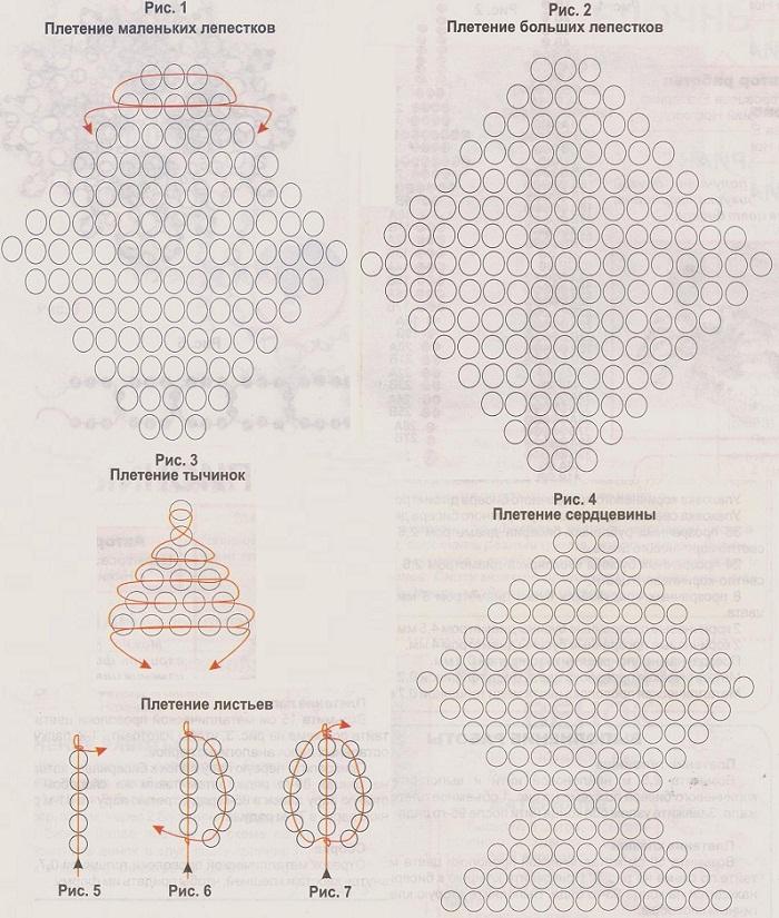 бисер цветы схемы мастер класс - Нужные схемы и описания для всех.