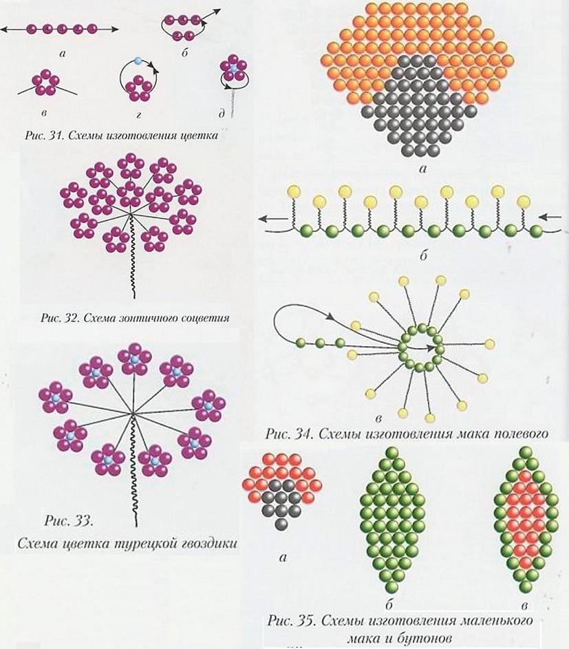 схема плетения мака из бисера