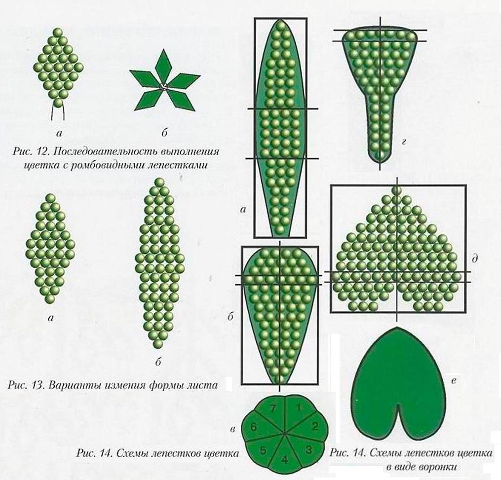 схема изготовления листьев. зеленые листья из бисера.