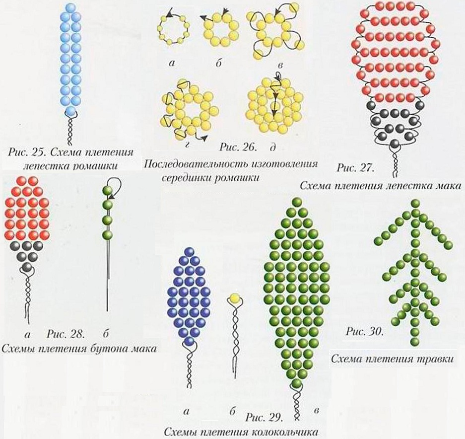 схема плетения полевых цветов