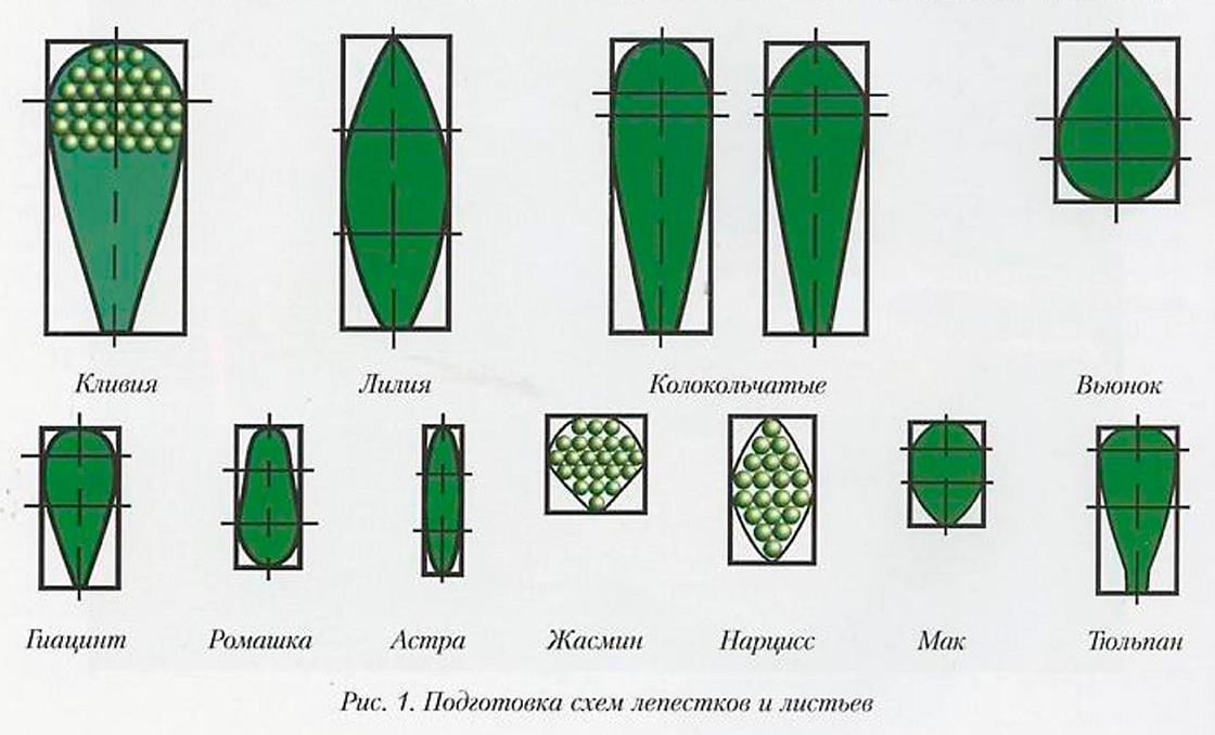 Давать схемы плетения букетов