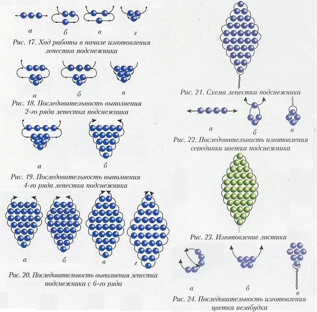 Разные цветы из бисера схема плетения