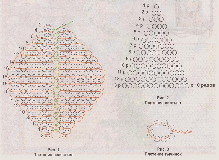 """Плетение листьев Листья также плетутся в технике  """"навстречу """" из зеленого бисера.  Сплетите до 13 ряда..."""