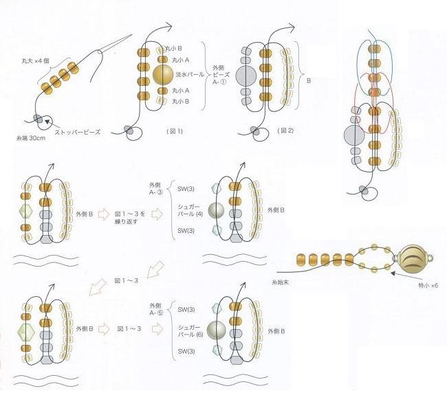 Схема плетения жгута из