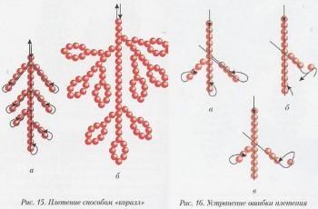 Схема плетение кораллов из бисера