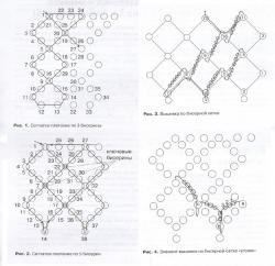 техника плетения сетки из бисера