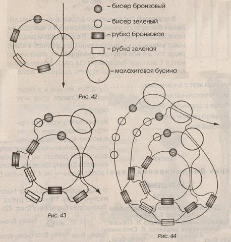 Схема жгута ракушки