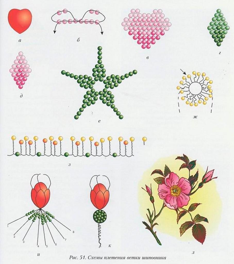Бисерные цветы схема и