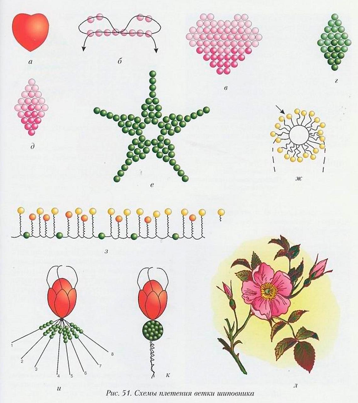 видео уроки Схема плетения цветка из бисера смотреть онлайн Цветы и деревья из бисера / Beaded Trees and Flowersby...