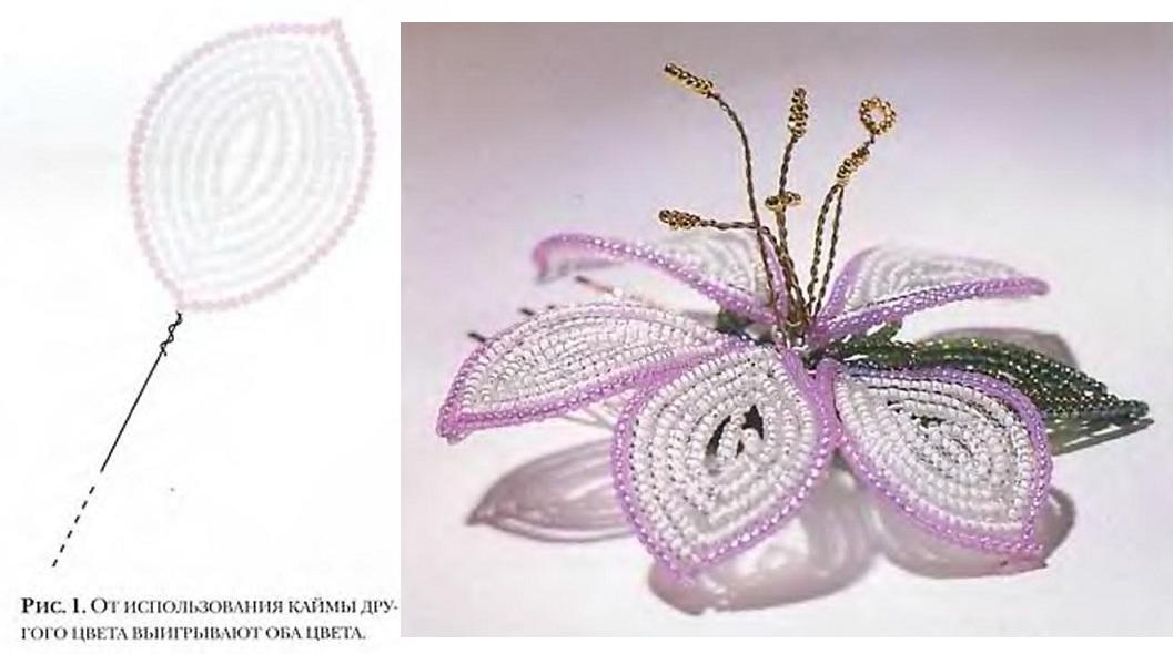 красивый цветок из бисера. схема плетения анемона из бисера.