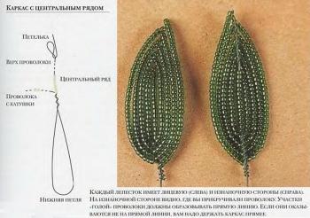 схема плетения зеленых листьев из бисера