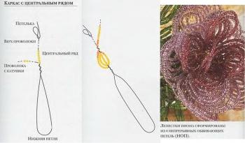 плетение цветка георгина из бисера