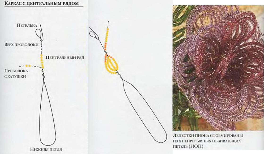 плетение цветка георгина из бисера. схемы для плетения георгина из бисера.