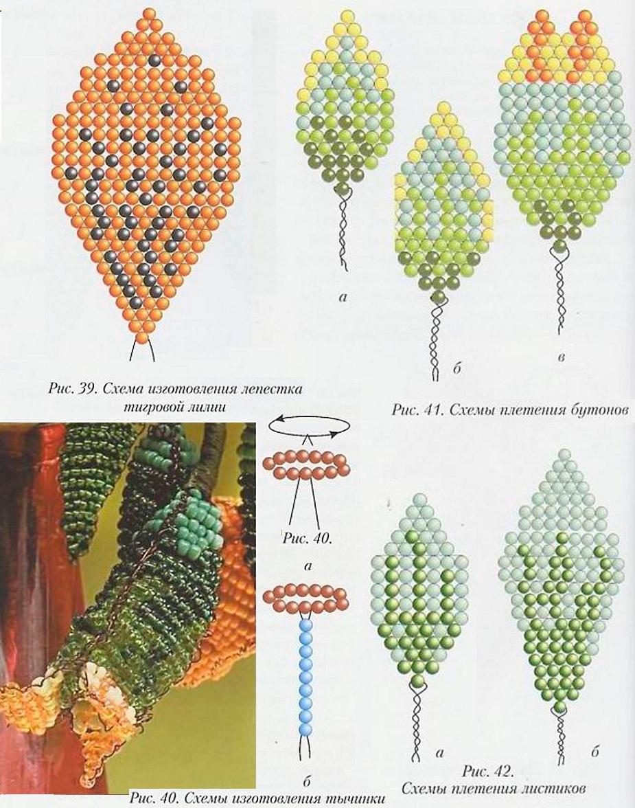 Плетение лилий из бисера.