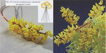 плетение миниатюрного растения из бисера