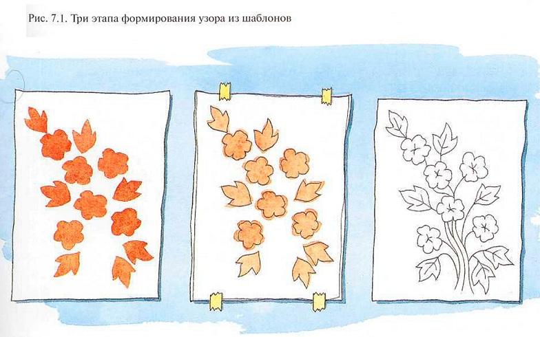 Рисунки на ткани своими руками простые 20