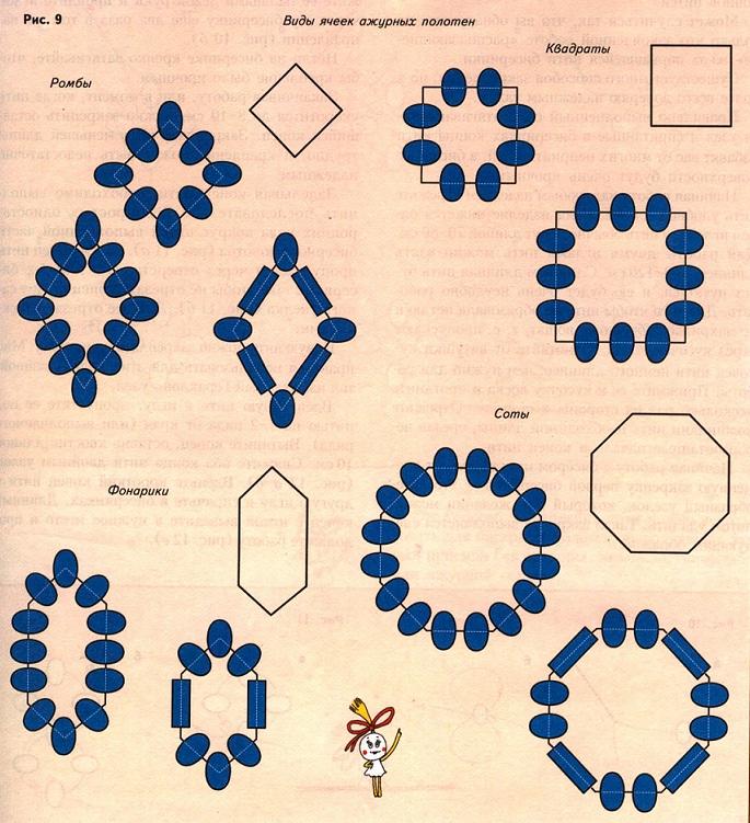 """Бисероплетение - Техника  """"Ажурное низание """".  Категория.  25.12.2011. Просмотров: 278 Дата.  Теория плетения."""