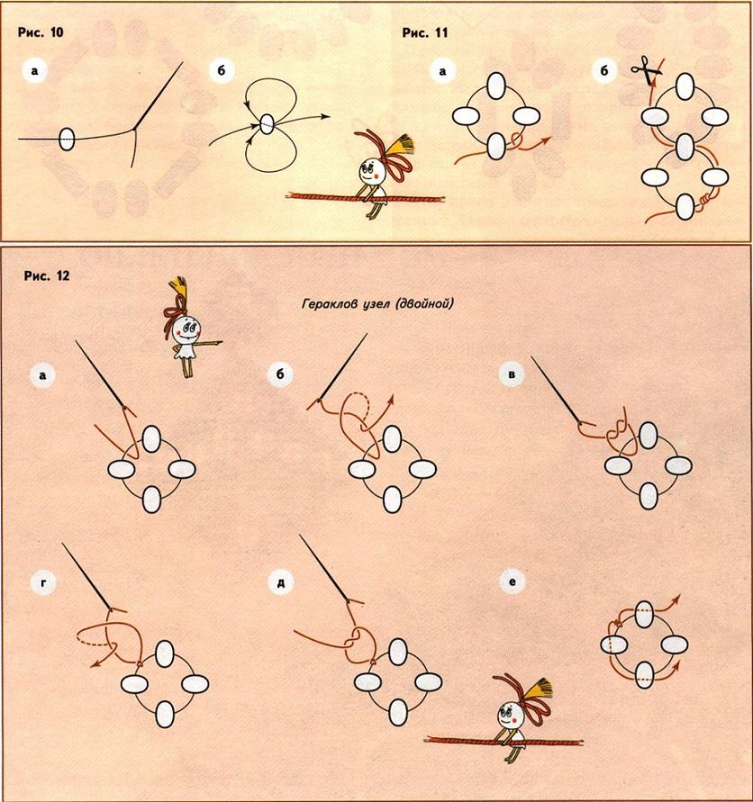 техника заправления нитей