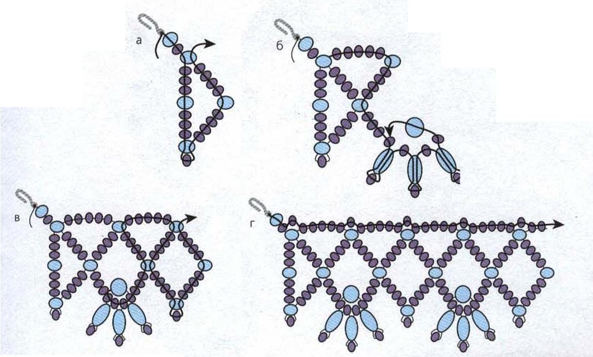 "Ожерелье  ""Анастасия "" из бисера."
