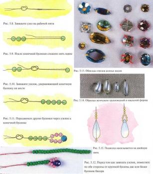 схема приемов вышивки бисером