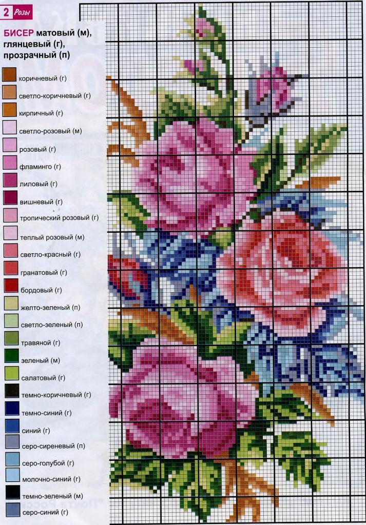 схема букета роз для вышивки