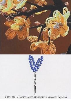 плетение миниатюрного дерева из бисера