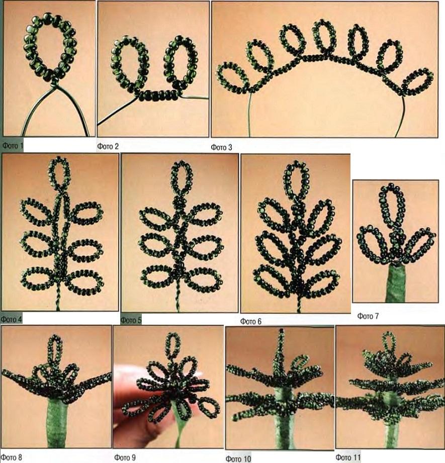 Цветы и растения - схемы вышивки крестом скачать бесплатно.
