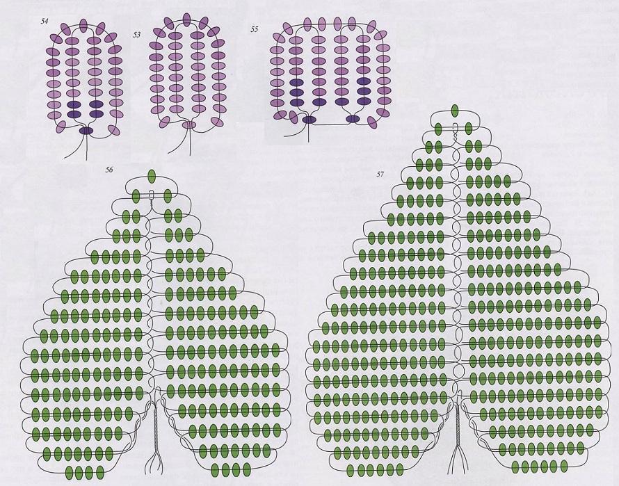 Как сделать фиалку из бисера - схема, с которой справится даже.  13 ноя 2012 .  Фиалка в древней Греции носила статус.
