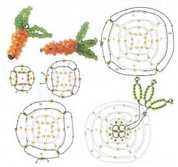 схема плетения морковки из бисера