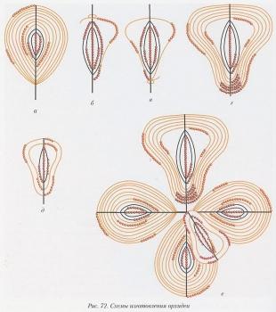 схема желтой орхидеи из бисера
