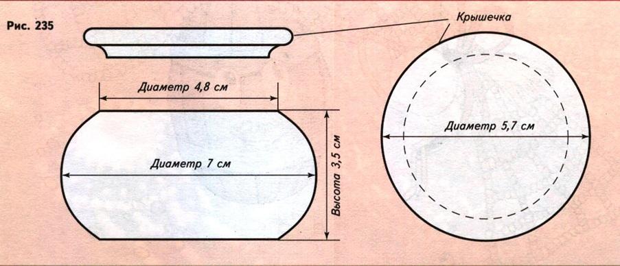 схема изготовления и оплетения шкатулки