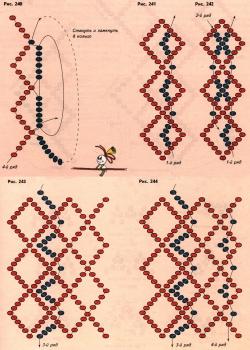 схема оплетения шкатулки бисером