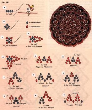 оплетение шкатулки ажурным плетением