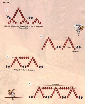 схема оплетения изделий бисером