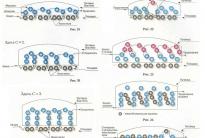 схема оплетение бусин и пуговиц бисером
